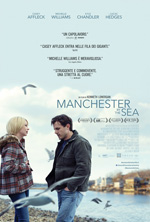 Manchester by theSea